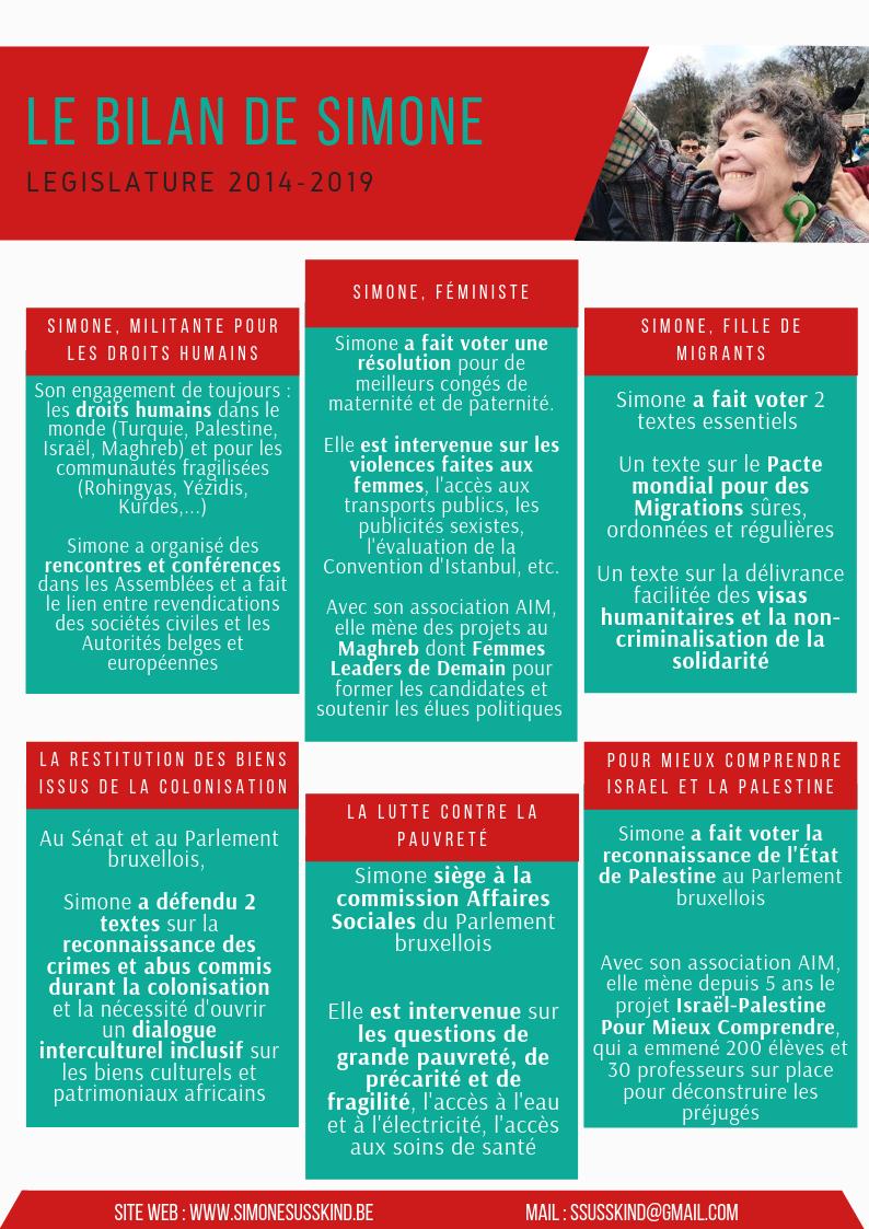Simone 1ER MANDAT - BILAN 2014-2019
